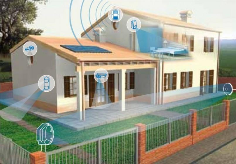 Impianti antintrusione - Antifurti per casa wireless ...